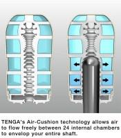 Air Cushion Cup Masturbator Image 3